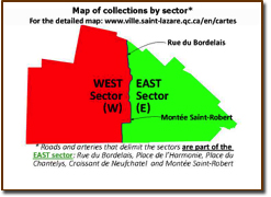 Collection by sector